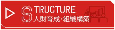 Structure 人財育成・組織構築