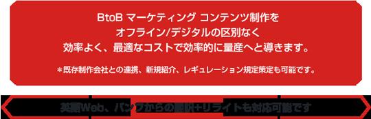 英語Web、パンフからの翻訳+リライトも対応可能です